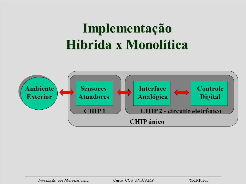 Introdução aos Microssistemas Curso CCS-UNICAMP ©R.P.Ribas CHIP único CHIP 2 - circuito eletrônicoCHIP 1 Implementação Híbrida x Monolítica Ambiente E