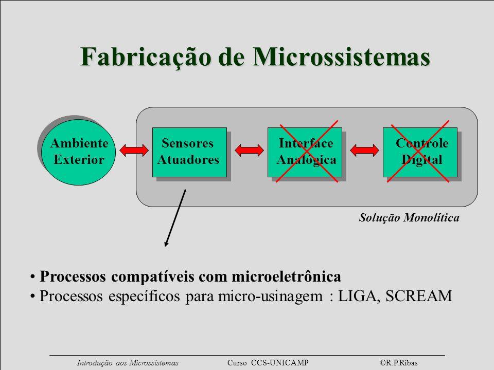 Introdução aos Microssistemas Curso CCS-UNICAMP ©R.P.Ribas Fabricação de Microssistemas Ambiente Exterior Sensores Atuadores Controle Digital Interfac