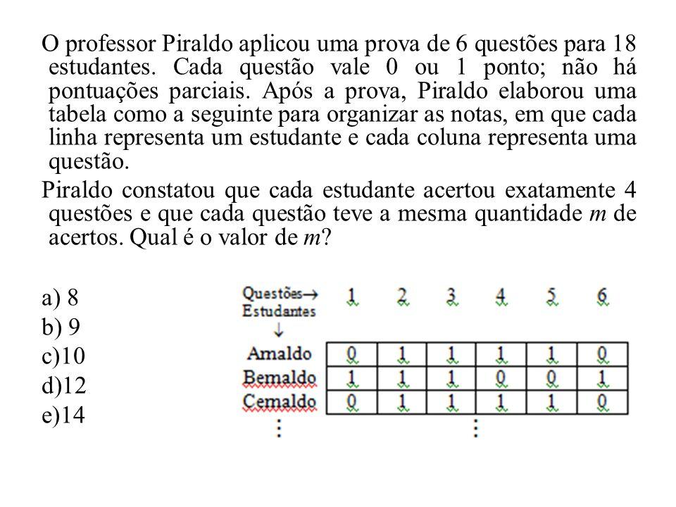 O professor Piraldo aplicou uma prova de 6 questões para 18 estudantes. Cada questão vale 0 ou 1 ponto; não há pontuações parciais. Após a prova, Pira