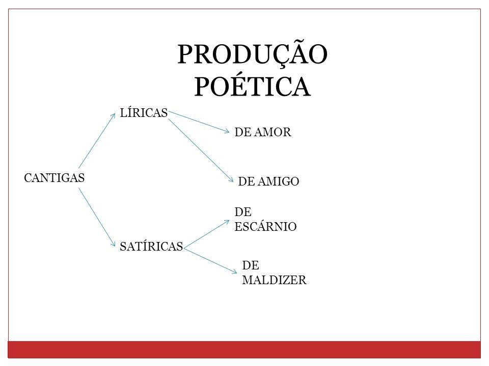 PRODUÇÃO POÉTICA CANTIGAS LÍRICAS SATÍRICAS DE AMOR DE AMIGO DE ESCÁRNIO DE MALDIZER
