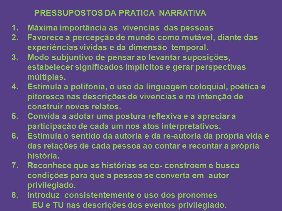 PRESSUPOSTOS DA PRATICA NARRATIVA 1.Máxima importância as vivencias das pessoas 2.Favorece a percepção de mundo como mutável, diante das experiências