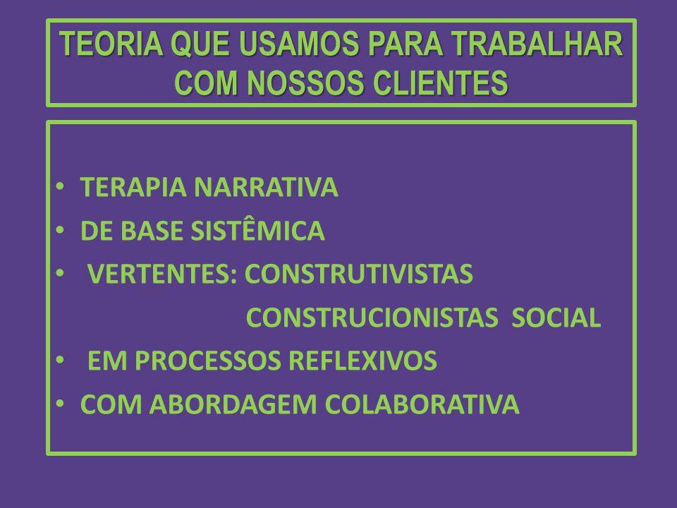TEORIA QUE USAMOS PARA TRABALHAR COM NOSSOS CLIENTES TERAPIA NARRATIVA DE BASE SISTÊMICA VERTENTES: CONSTRUTIVISTAS CONSTRUCIONISTAS SOCIAL EM PROCESS