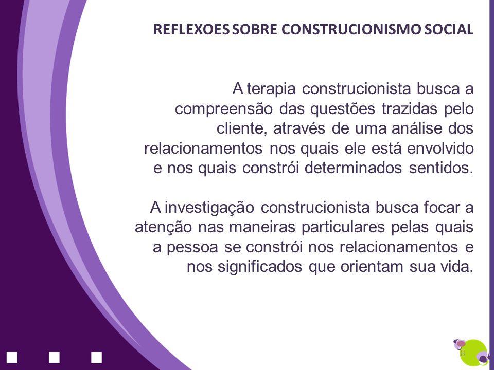 REFLEXOES SOBRE CONSTRUCIONISMO SOCIAL A terapia construcionista busca a compreensão das questões trazidas pelo cliente, através de uma análise dos re