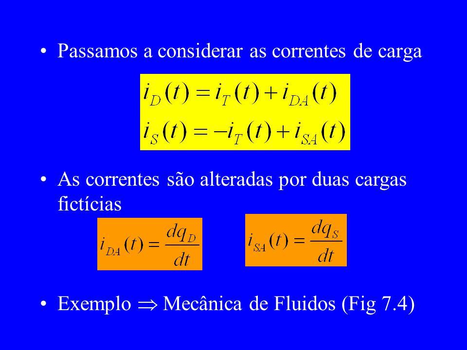 Passamos a considerar as correntes de carga As correntes são alteradas por duas cargas fictícias Exemplo Mecânica de Fluidos (Fig 7.4)