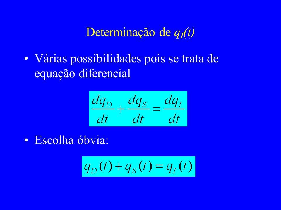 Determinação de q I (t) Várias possibilidades pois se trata de equação diferencial Escolha óbvia: