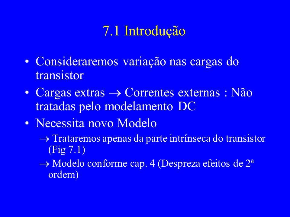 7.1 Introdução Consideraremos variação nas cargas do transistor Cargas extras Correntes externas : Não tratadas pelo modelamento DC Necessita novo Modelo Trataremos apenas da parte intrínseca do transistor (Fig 7.1) Modelo conforme cap.