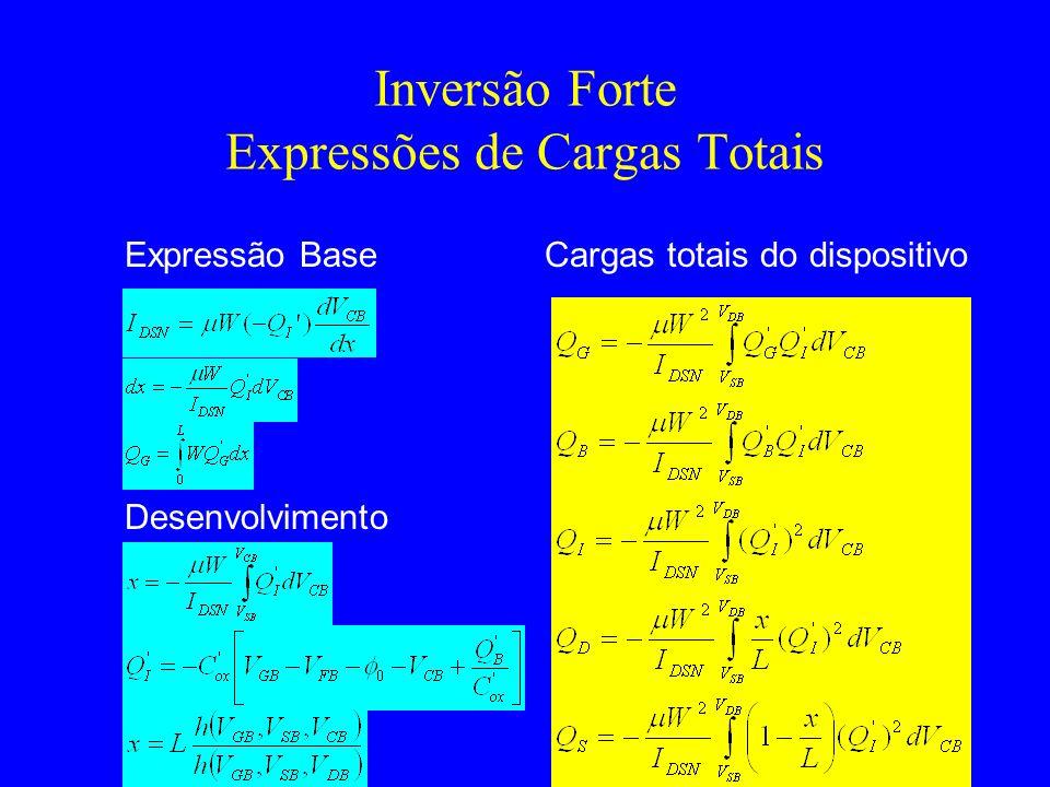 Inversão Forte Expressões de Cargas Totais Expressão BaseCargas totais do dispositivo Desenvolvimento