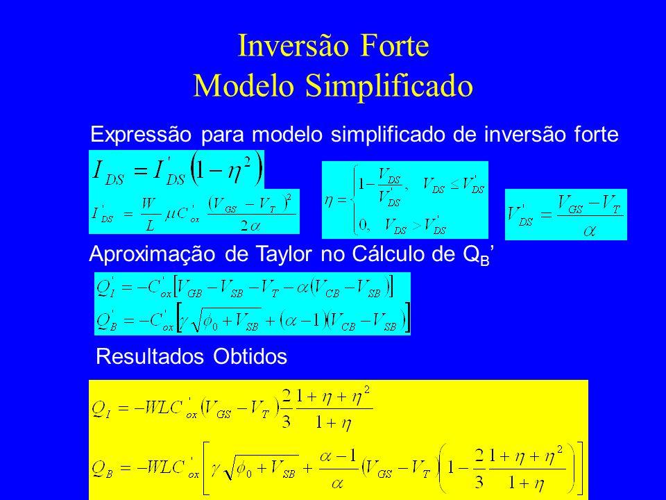 Inversão Forte Modelo Simplificado Expressão para modelo simplificado de inversão forte Aproximação de Taylor no Cálculo de Q B Resultados Obtidos