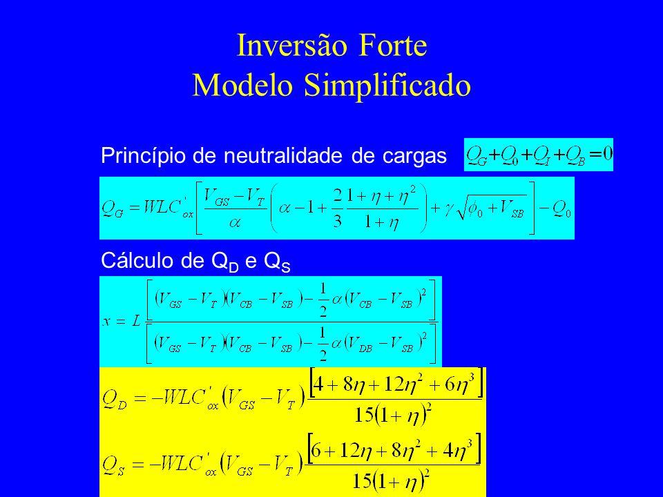 Inversão Forte Modelo Simplificado Princípio de neutralidade de cargas Cálculo de Q D e Q S
