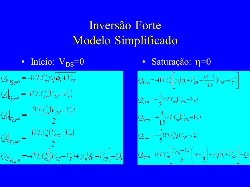 Inversão Forte Modelo Simplificado Início: V DS =0 Saturação: =0