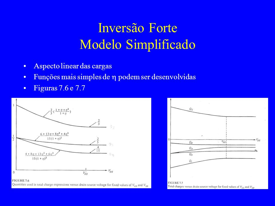 Inversão Forte Modelo Simplificado Aspecto linear das cargas Funções mais simples de podem ser desenvolvidas Figuras 7.6 e 7.7