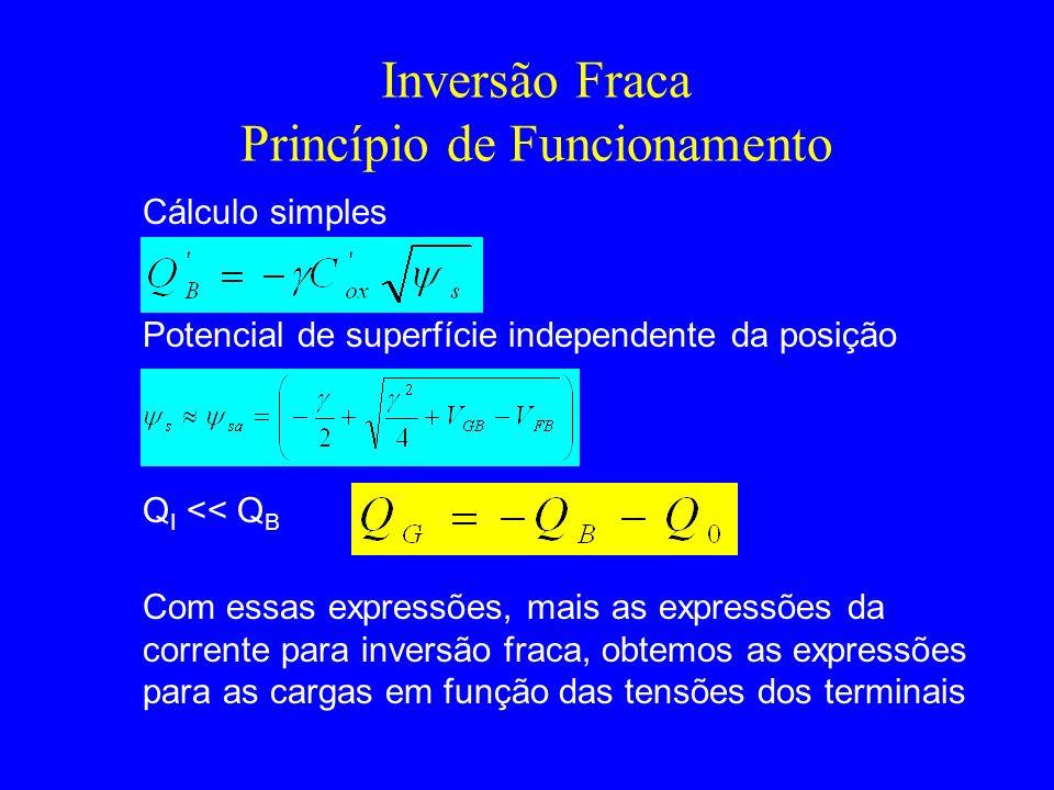 Inversão Fraca Princípio de Funcionamento Cálculo simples Potencial de superfície independente da posição Q I << Q B Com essas expressões, mais as expressões da corrente para inversão fraca, obtemos as expressões para as cargas em função das tensões dos terminais