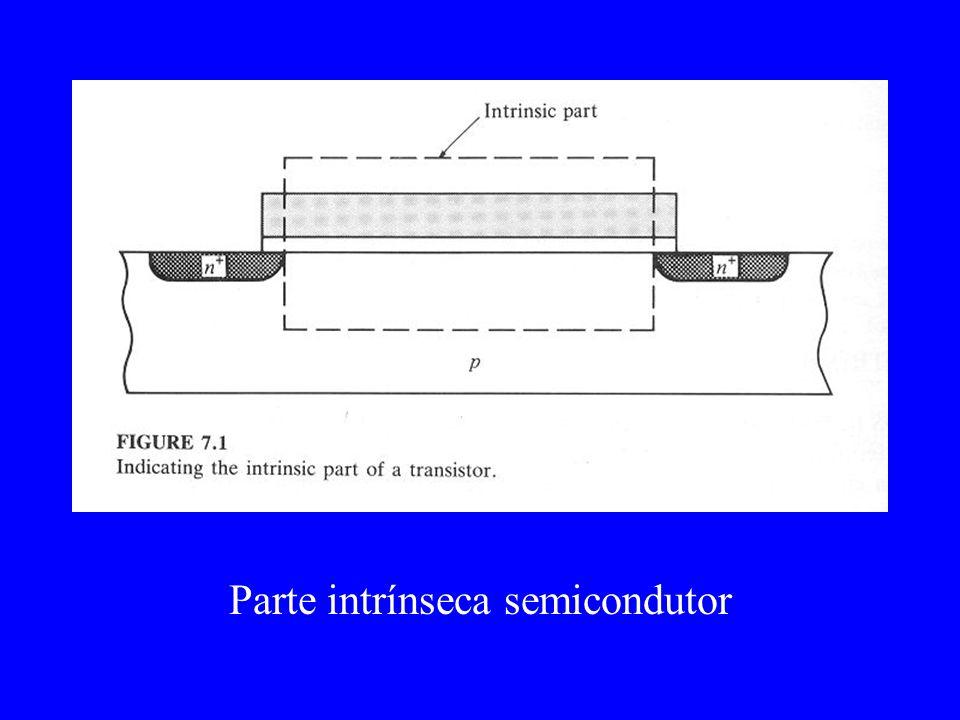 Parte intrínseca semicondutor