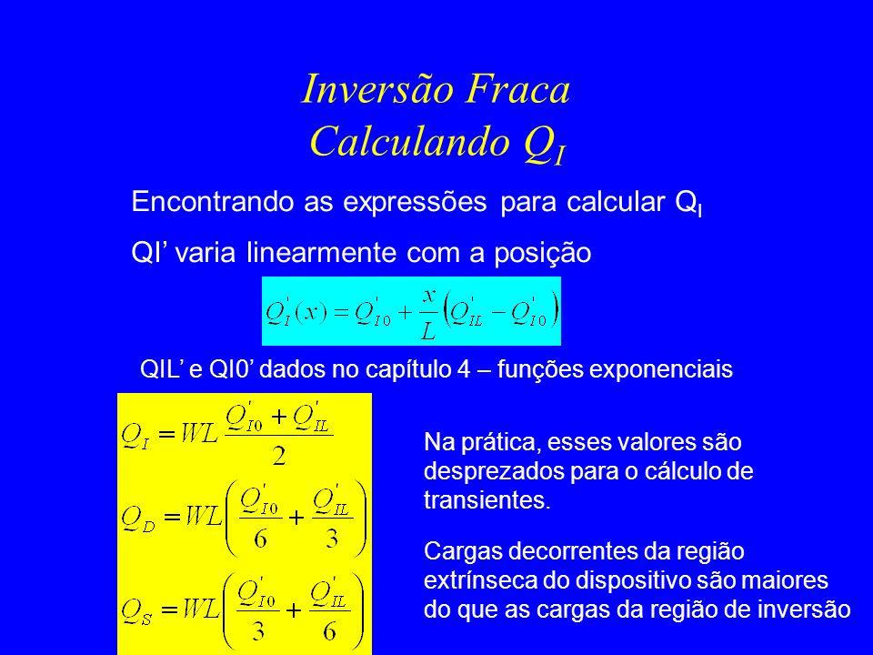 Inversão Fraca Calculando Q I Encontrando as expressões para calcular Q I QI varia linearmente com a posição QIL e QI0 dados no capítulo 4 – funções exponenciais Na prática, esses valores são desprezados para o cálculo de transientes.