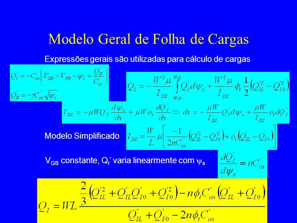 Modelo Geral de Folha de Cargas Expressões gerais são utilizadas para cálculo de cargas V GB constante, Q I varia linearmente com s Modelo Simplificado