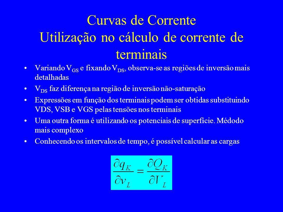 Curvas de Corrente Utilização no cálculo de corrente de terminais Variando V GS e fixando V DS, observa-se as regiões de inversão mais detalhadas V DS faz diferença na região de inversão não-saturação Expressões em função dos terminais podem ser obtidas substituindo VDS, VSB e VGS pelas tensões nos terminais Uma outra forma é utilizando os potenciais de superfície.