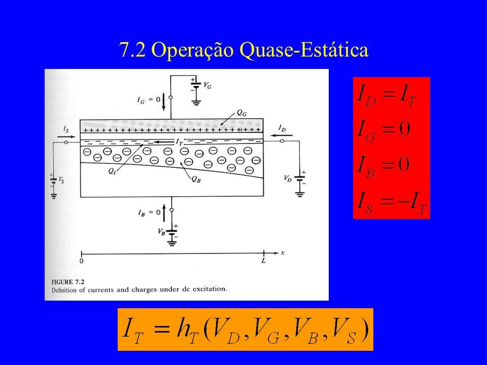 7.2 Operação Quase-Estática