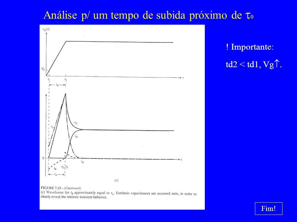 Análise p/ um tempo de subida próximo de 0 ! Importante: td2 < td1, Vg. Fim!