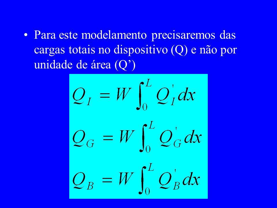 Para este modelamento precisaremos das cargas totais no dispositivo (Q) e não por unidade de área (Q)