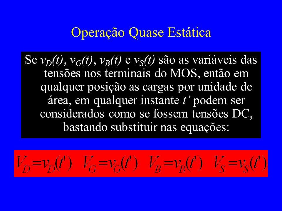 Operação Quase Estática Se v D (t), v G (t), v B (t) e v S (t) são as variáveis das tensões nos terminais do MOS, então em qualquer posição as cargas por unidade de área, em qualquer instante t podem ser considerados como se fossem tensões DC, bastando substituir nas equações: