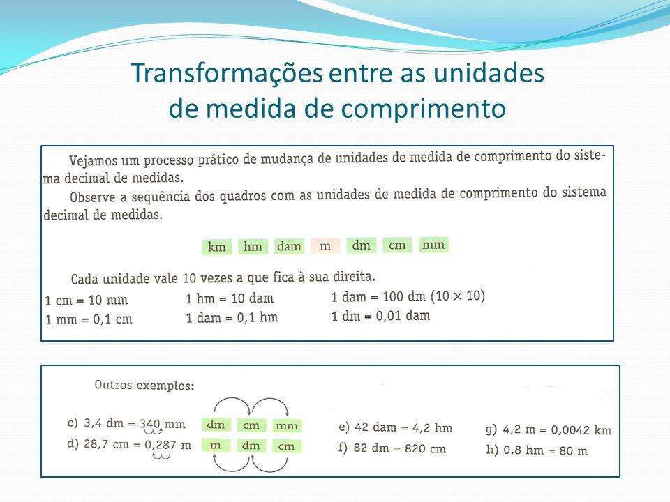 Transformações entre as unidades de medida de comprimento
