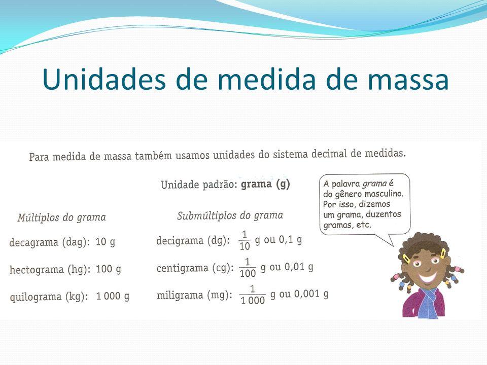 Figura 1 Figura 2 Figura 3 Figura 4 Qual o perímetro de cada figura abaixo?
