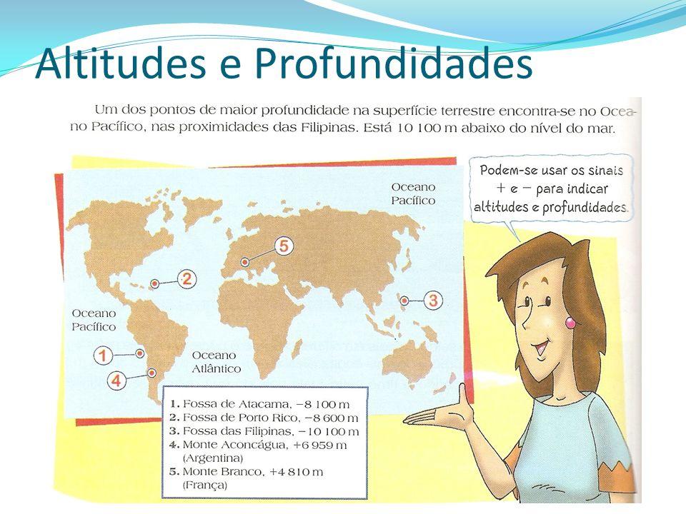 Altitudes e Profundidades