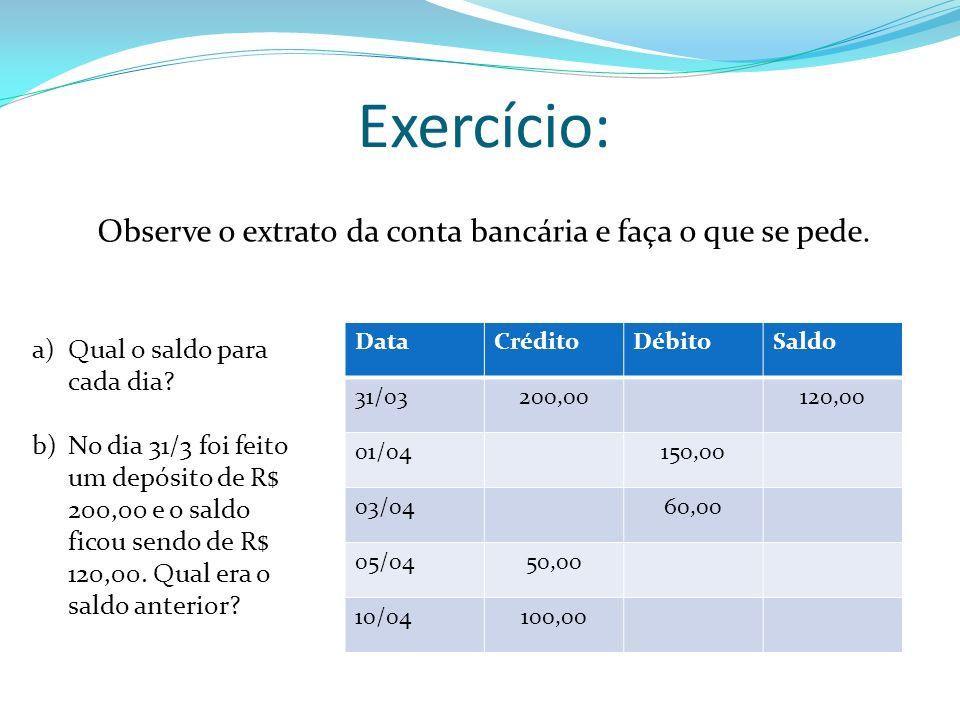 Exercício: Observe o extrato da conta bancária e faça o que se pede. a)Qual o saldo para cada dia? b)No dia 31/3 foi feito um depósito de R$ 200,00 e