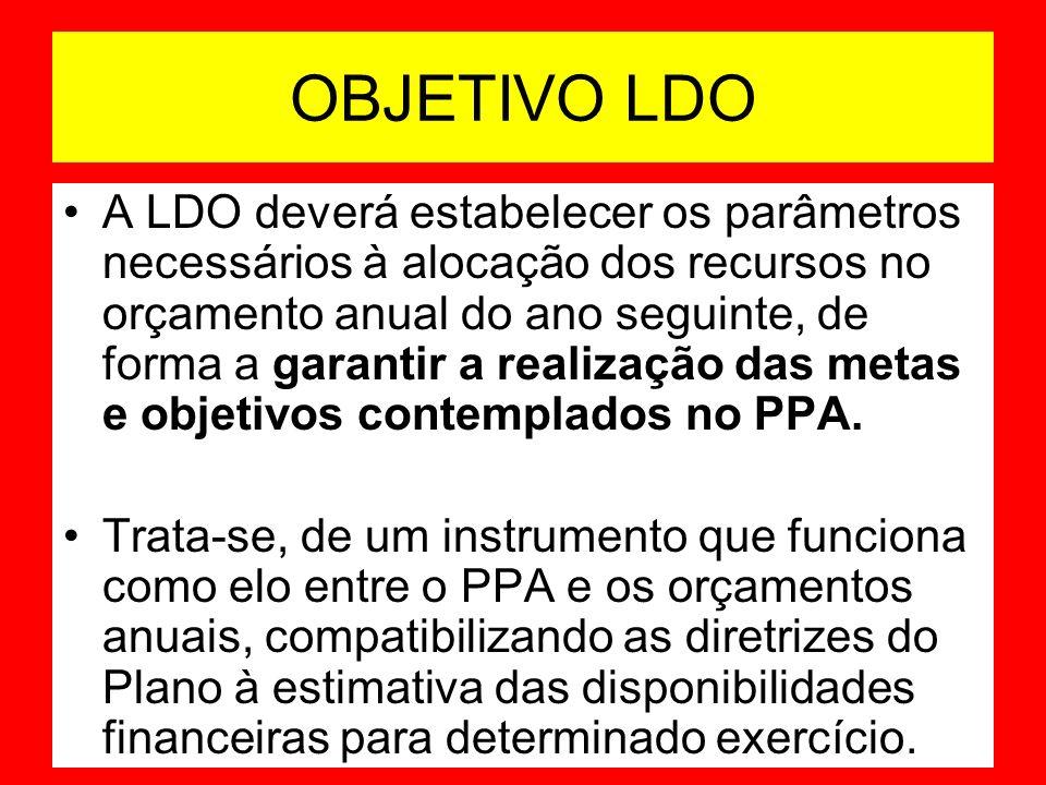 OBJETIVO LDO A LDO deverá estabelecer os parâmetros necessários à alocação dos recursos no orçamento anual do ano seguinte, de forma a garantir a realização das metas e objetivos contemplados no PPA.