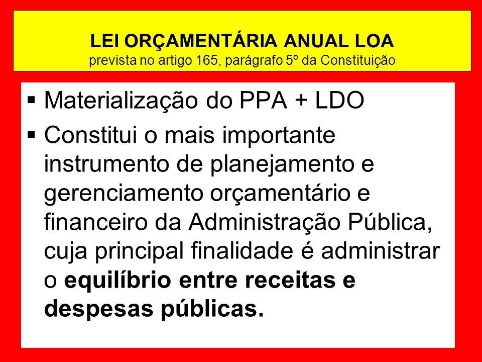LEI ORÇAMENTÁRIA ANUAL LOA prevista no artigo 165, parágrafo 5º da Constituição Materialização do PPA + LDO Constitui o mais importante instrumento de