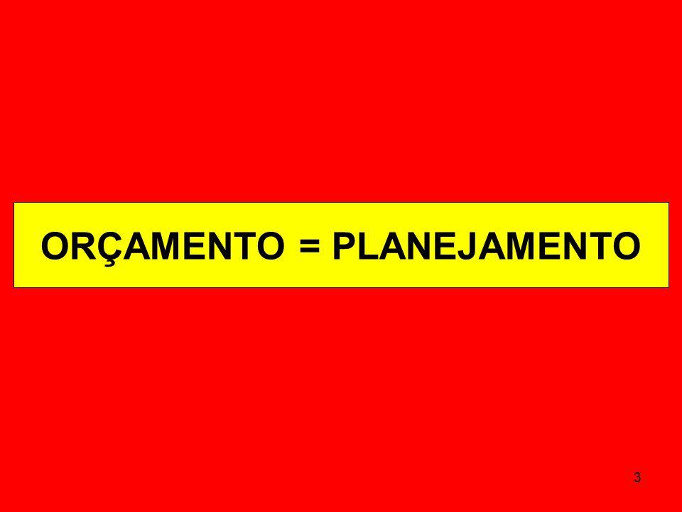 DISCRIMINAÇÃO2004200520062007TotalPart.