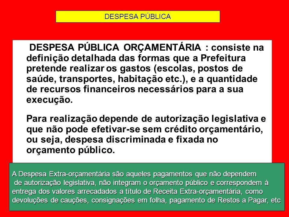 32 DESPESA PÚBLICA ORÇAMENTÁRIA : consiste na definição detalhada das formas que a Prefeitura pretende realizar os gastos (escolas, postos de saúde, t