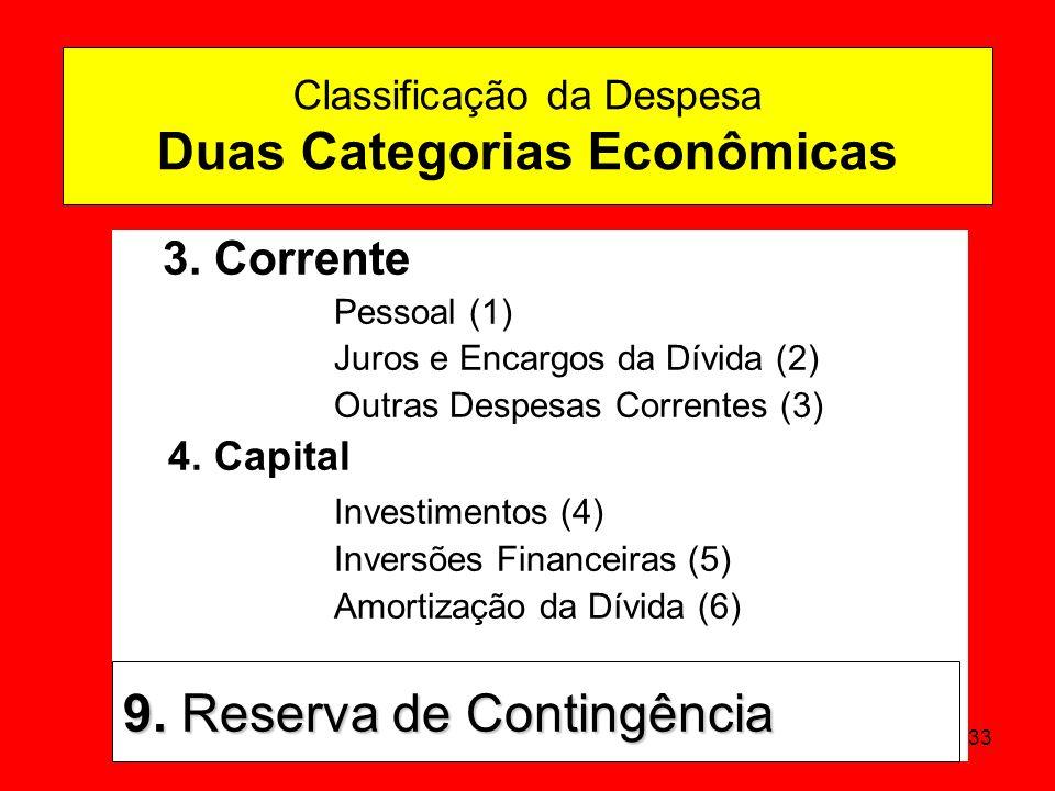 33 3. Corrente Pessoal (1) Juros e Encargos da Dívida (2) Outras Despesas Correntes (3) 4. Capital Investimentos (4) Inversões Financeiras (5) Amortiz