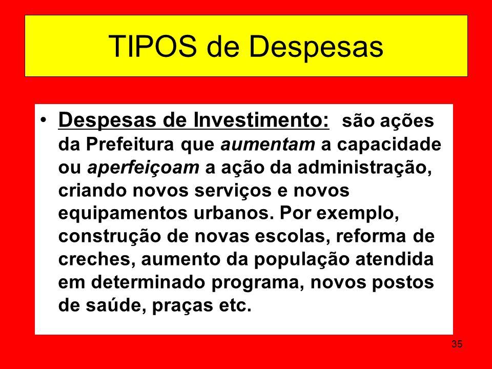 35 TIPOS de Despesas Despesas de Investimento: são ações da Prefeitura que aumentam a capacidade ou aperfeiçoam a ação da administração, criando novos