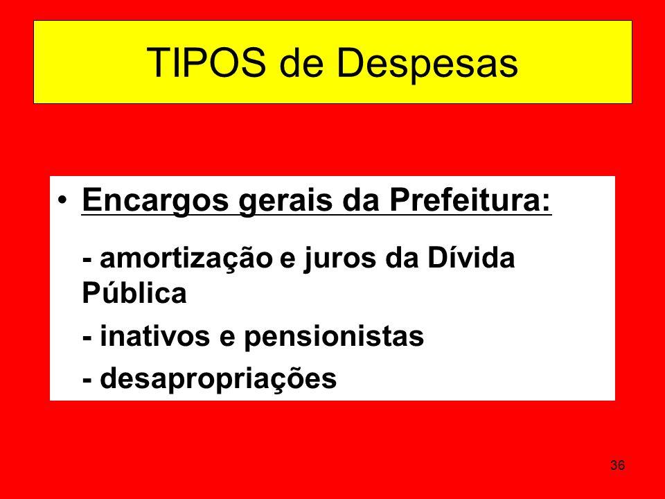 36 TIPOS de Despesas Encargos gerais da Prefeitura: - amortização e juros da Dívida Pública - inativos e pensionistas - desapropriações