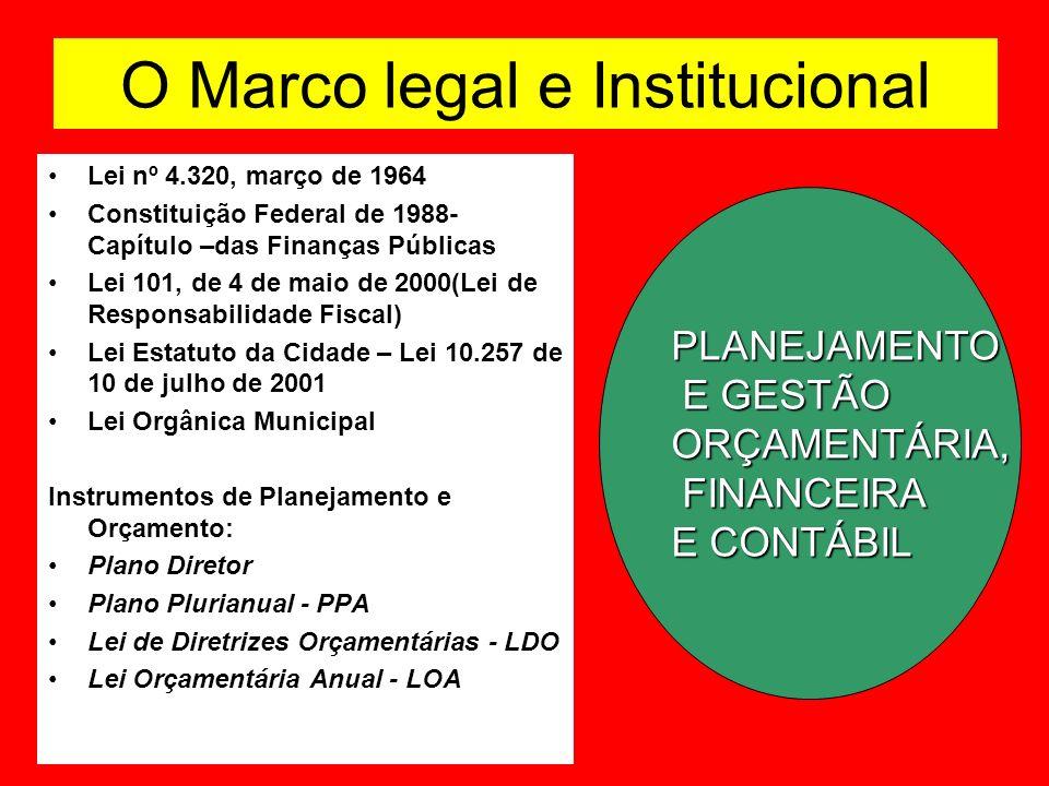 O Marco legal e Institucional Lei nº 4.320, março de 1964 Constituição Federal de 1988- Capítulo –das Finanças Públicas Lei 101, de 4 de maio de 2000(Lei de Responsabilidade Fiscal) Lei Estatuto da Cidade – Lei 10.257 de 10 de julho de 2001 Lei Orgânica Municipal Instrumentos de Planejamento e Orçamento: Plano Diretor Plano Plurianual - PPA Lei de Diretrizes Orçamentárias - LDO Lei Orçamentária Anual - LOA PLANEJAMENTO E GESTÃO E GESTÃOORÇAMENTÁRIA, FINANCEIRA FINANCEIRA E CONTÁBIL