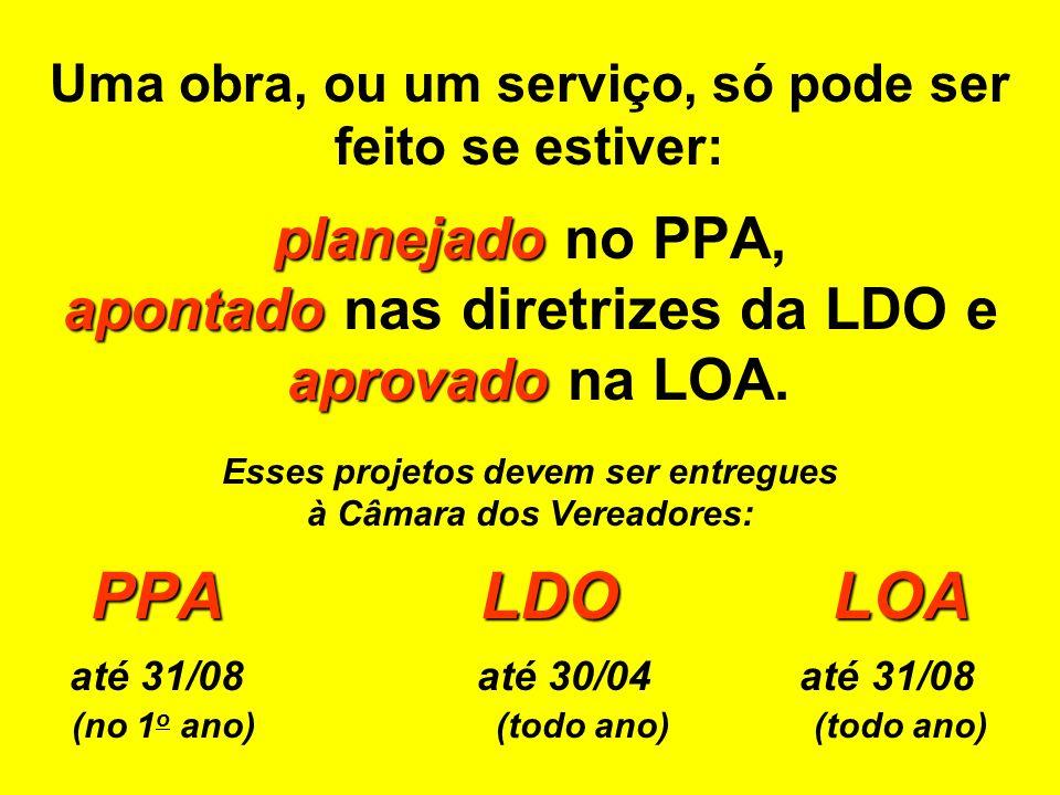 planejado apontado aprovado PPA LDOLOA Uma obra, ou um serviço, só pode ser feito se estiver: planejado no PPA, apontado nas diretrizes da LDO e aprov