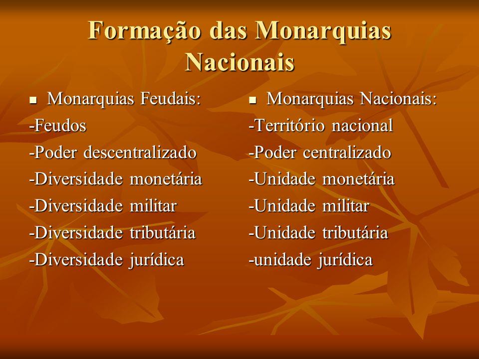 Formação das Monarquias Nacionais Monarquias Feudais: Monarquias Feudais:-Feudos -Poder descentralizado -Diversidade monetária -Diversidade militar -D