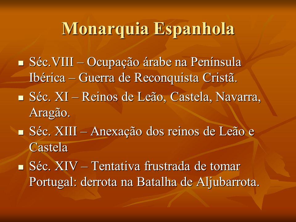 Monarquia Espanhola Séc.VIII – Ocupação árabe na Península Ibérica – Guerra de Reconquista Cristã. Séc.VIII – Ocupação árabe na Península Ibérica – Gu