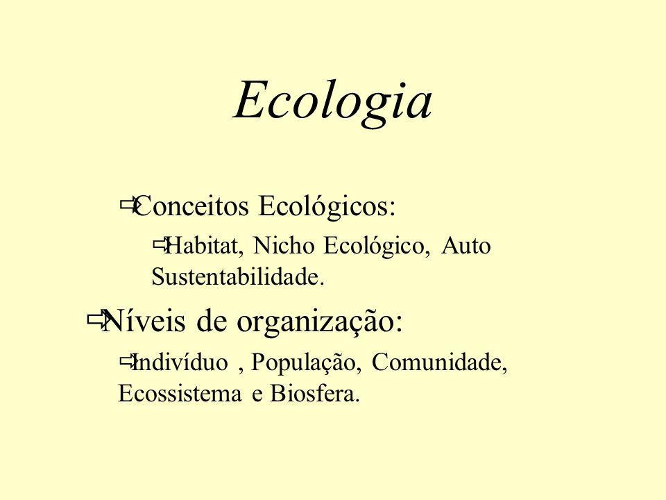 Ecologia Conceitos Ecológicos: Habitat, Nicho Ecológico, Auto Sustentabilidade. Níveis de organização: Indivíduo, População, Comunidade, Ecossistema e