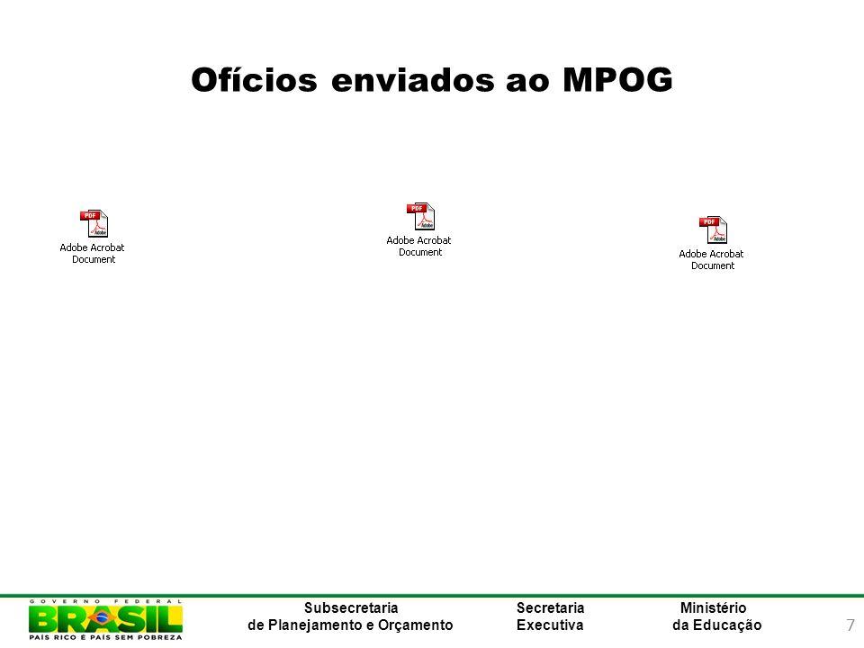 8 Ministério da Educação Subsecretaria de Planejamento e Orçamento Secretaria Executiva PORTARIA Nº 54, DE 15 DE ABRIL DE 2011- DOU DE 18 de abril de 2011, SEÇÃO- MPOG Art.
