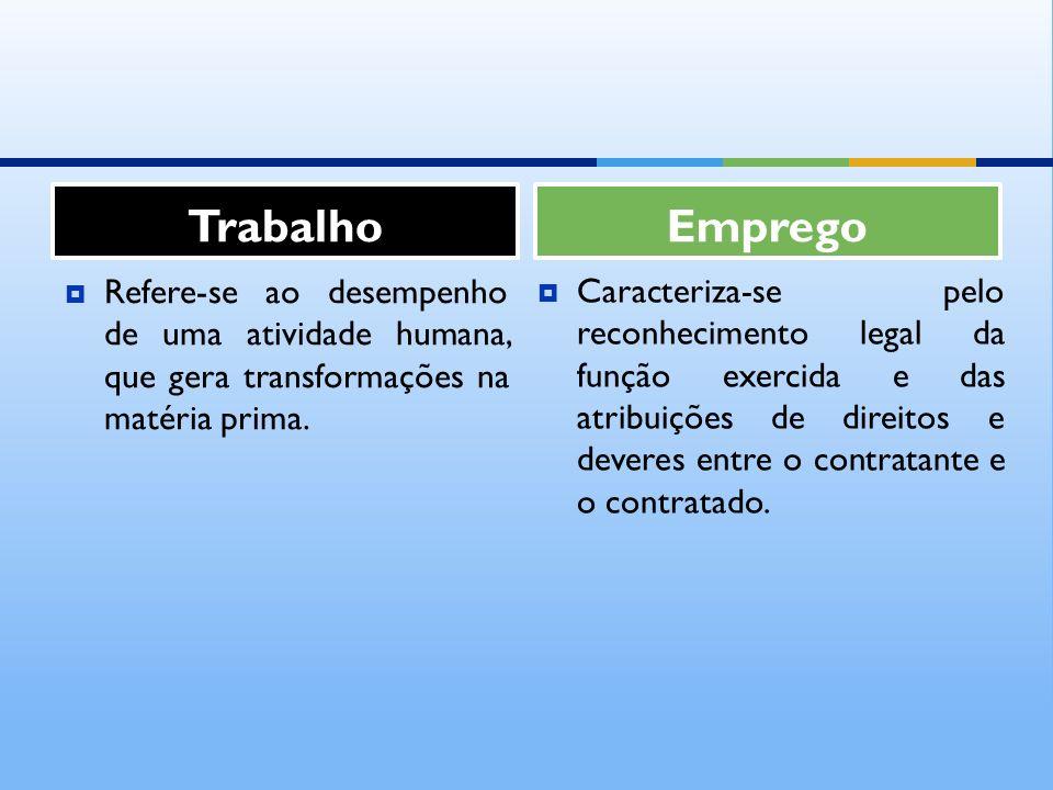 Trabalho Refere-se ao desempenho de uma atividade humana, que gera transformações na matéria prima. Emprego Caracteriza-se pelo reconhecimento legal d