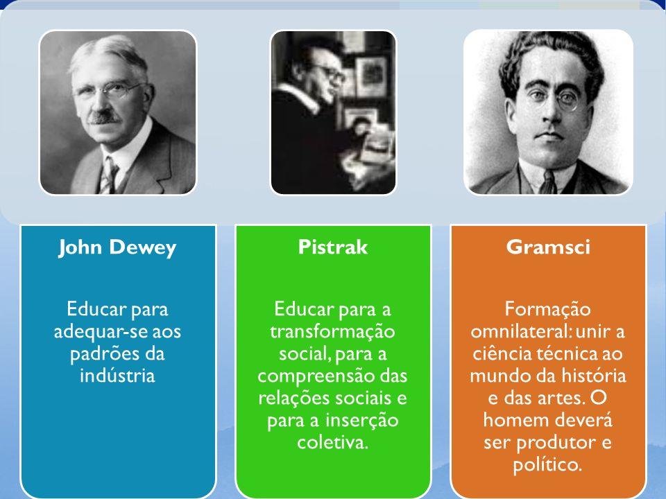 John Dewey Educar para adequar-se aos padrões da indústria Pistrak Educar para a transformação social, para a compreensão das relações sociais e para