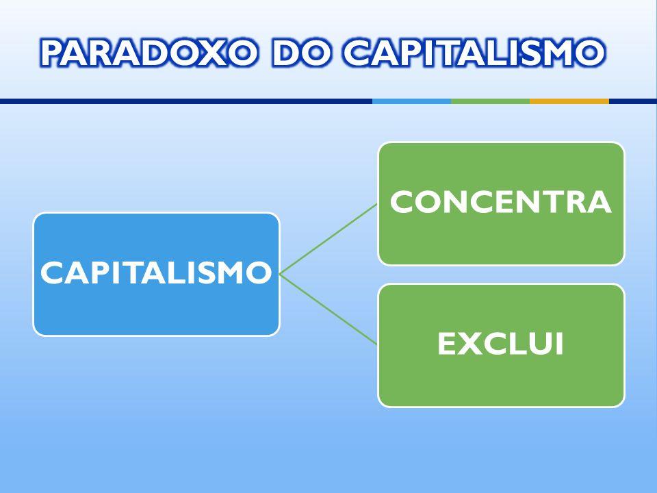 Karl Marx – século XIX Estruturação social: divisão de classes econômicas; O capitalismo não garante a subsistência de todos na sociedade; Aprimoramento da tecnologia; Multinacionais e transnacionais – globalização.