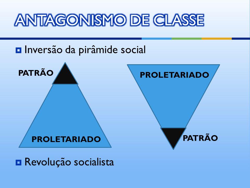 Inversão da pirâmide social Revolução socialista PATRÃO PROLETARIADO