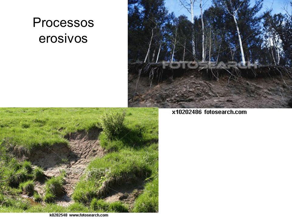 Processos erosivos
