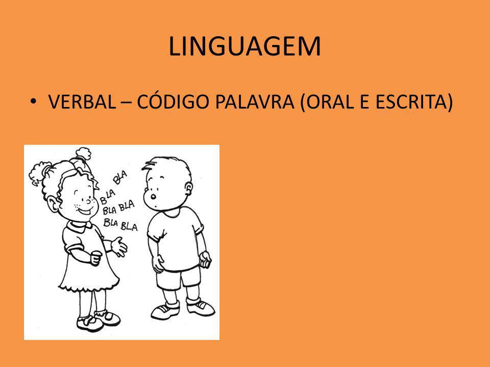 LINGUAGEM VERBAL – CÓDIGO PALAVRA (ORAL E ESCRITA)