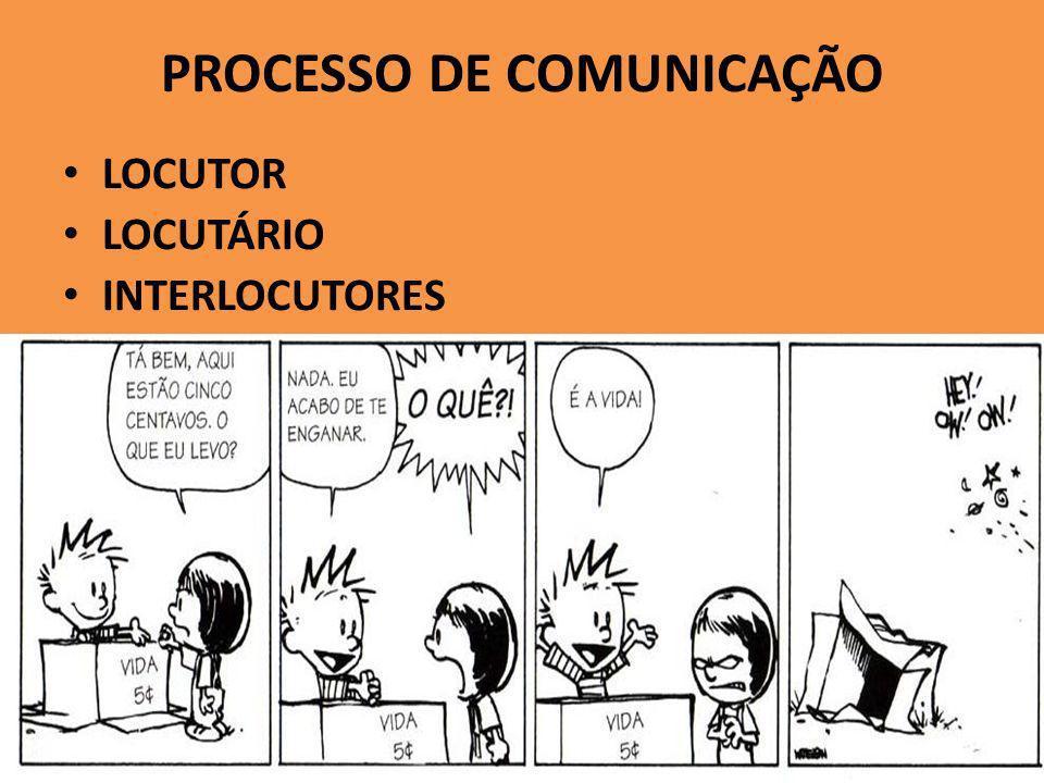 PROCESSO DE COMUNICAÇÃO LOCUTOR LOCUTÁRIO INTERLOCUTORES