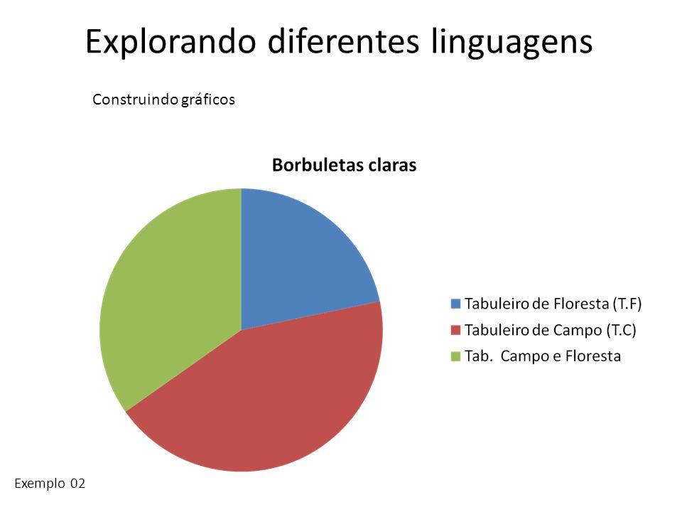 Explorando diferentes linguagens Exemplo 02 Construindo gráficos
