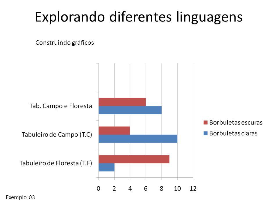 Explorando diferentes linguagens Exemplo 03 Construindo gráficos